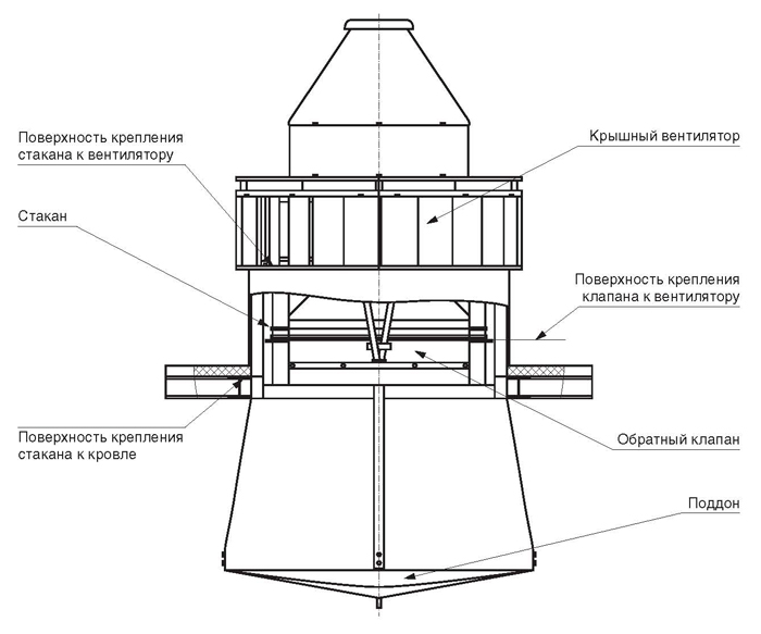 Схема монтажа крышного